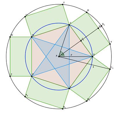 cerchio e pentagono