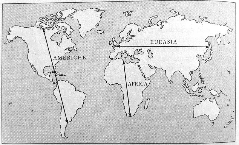 Assi dei continenti