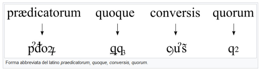 Alcuni esempi di abbreviature